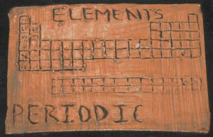 Elements Periodic